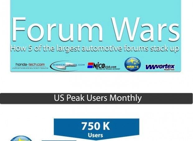 Forum Wars Teaser