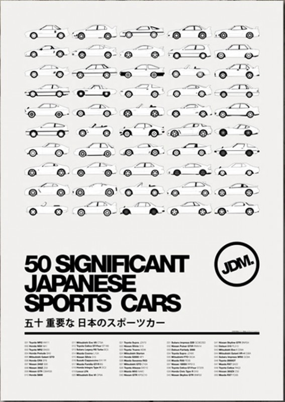 50 Significant Japanese Sportscars